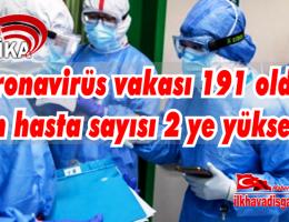 Korona virüs sayısı 191 e ulaştı 61 yaşında 1 erkek hasta hayatını kaybetti