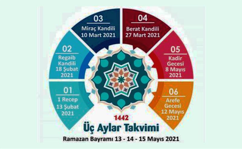 İslam alemi için büyük anlamı olan üç aylar başladı